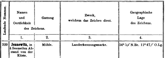 1878-Mühle als Landmarke