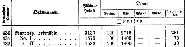 1862-82-Flächenaufteilung Jennewitz