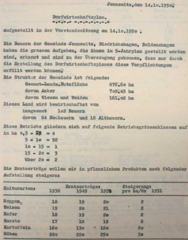 Dorfwirtschaftsplan Jennewitz 1950, Deckblatt